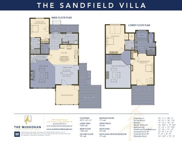 Sandfield Villa